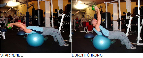 flacher bauch crunches mit gymnastikball